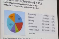 Heizen macht rund 20% unseres CO2-Ausstoßes aus